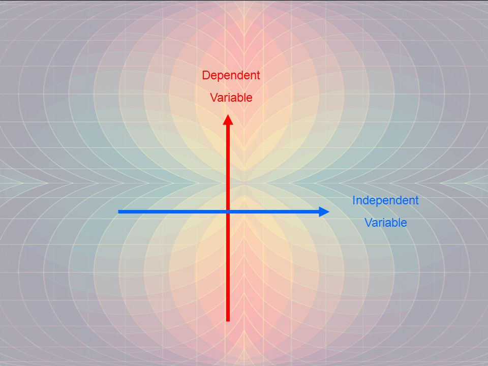 Dependent Variable Independent Variable