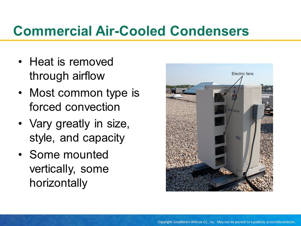 Commercial Air-Cooled Condensers