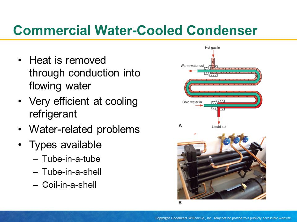 Commercial Water-Cooled Condenser