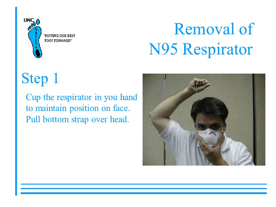 Removal of N95 Respirator