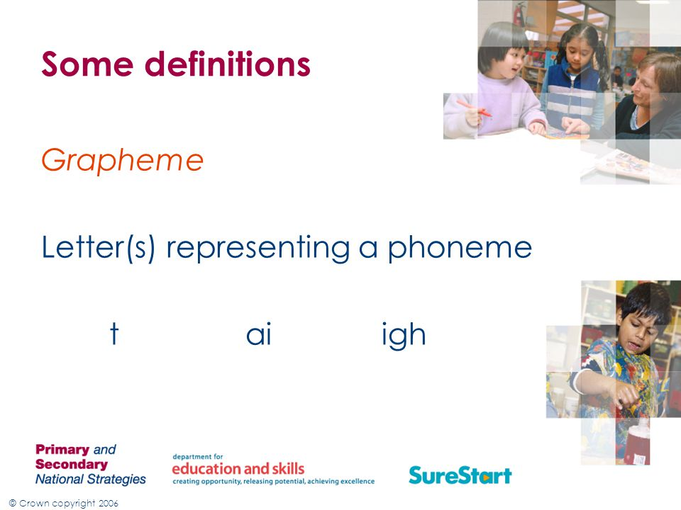 Some definitions Grapheme Letter(s) representing a phoneme t ai igh