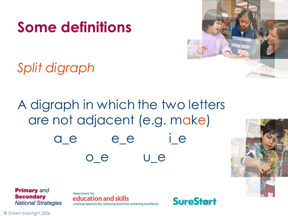 Some definitions Split digraph