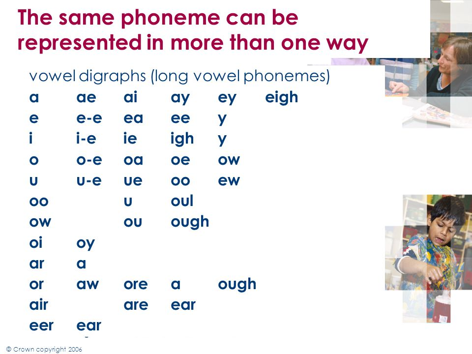 The same phoneme can be represented in more than one way