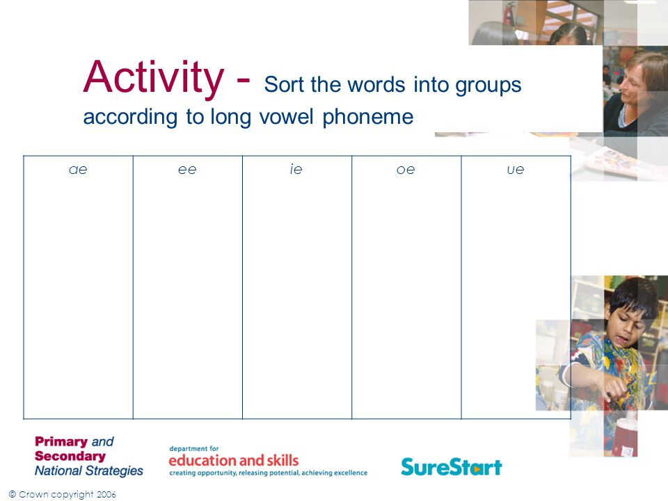 Activity - Sort the words into groups according to long vowel phoneme