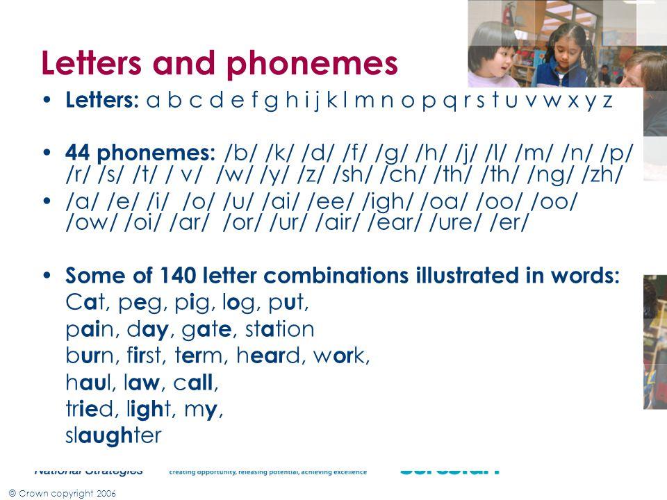 Letters and phonemes Letters: a b c d e f g h i j k l m n o p q r s t u v w x y z.