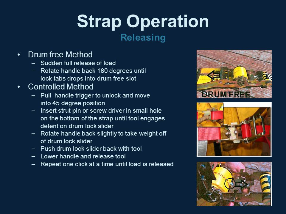 Strap Operation Releasing