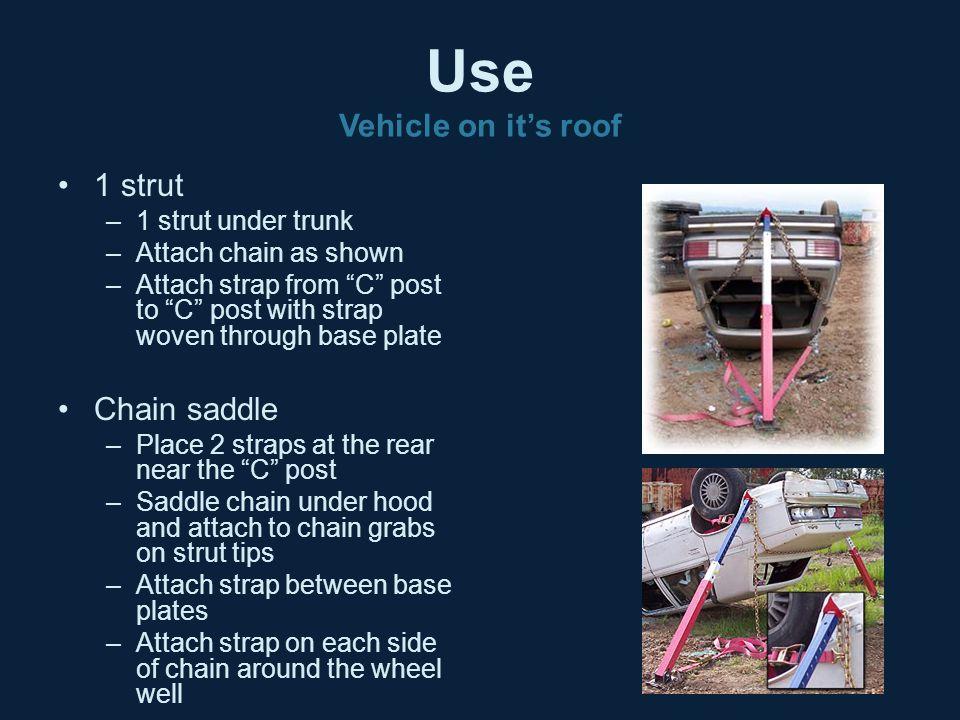Use Vehicle on it's roof