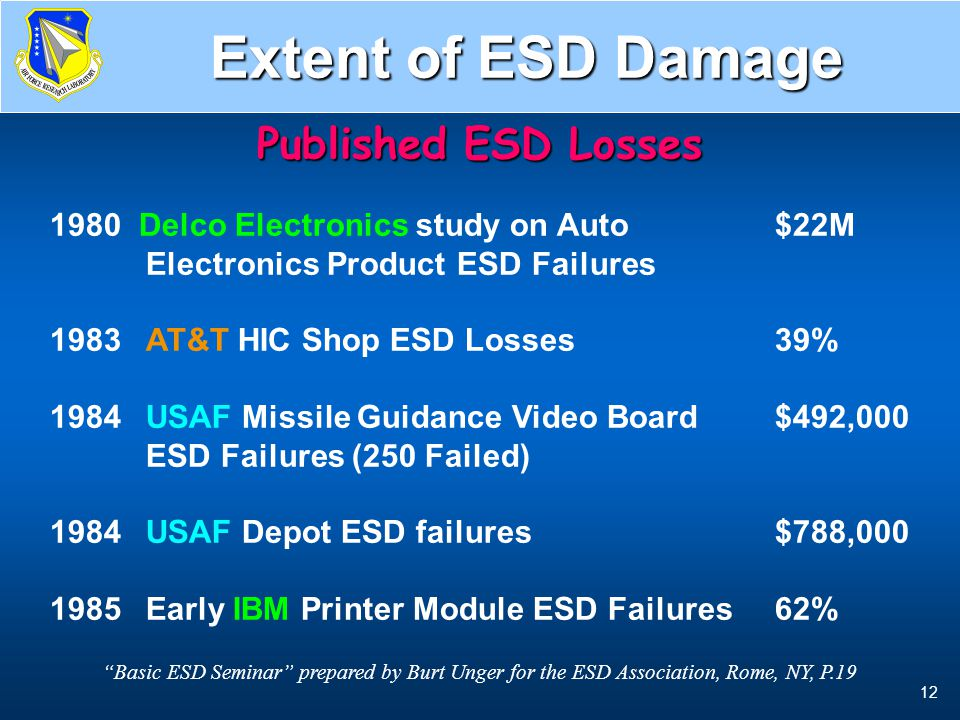 Extent of ESD Damage Published ESD Losses