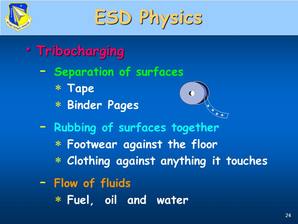 ESD Physics Tribocharging Separation of surfaces Tape Binder Pages