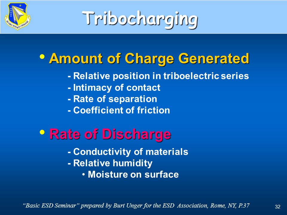 Tribocharging Amount of Charge Generated Rate of Discharge