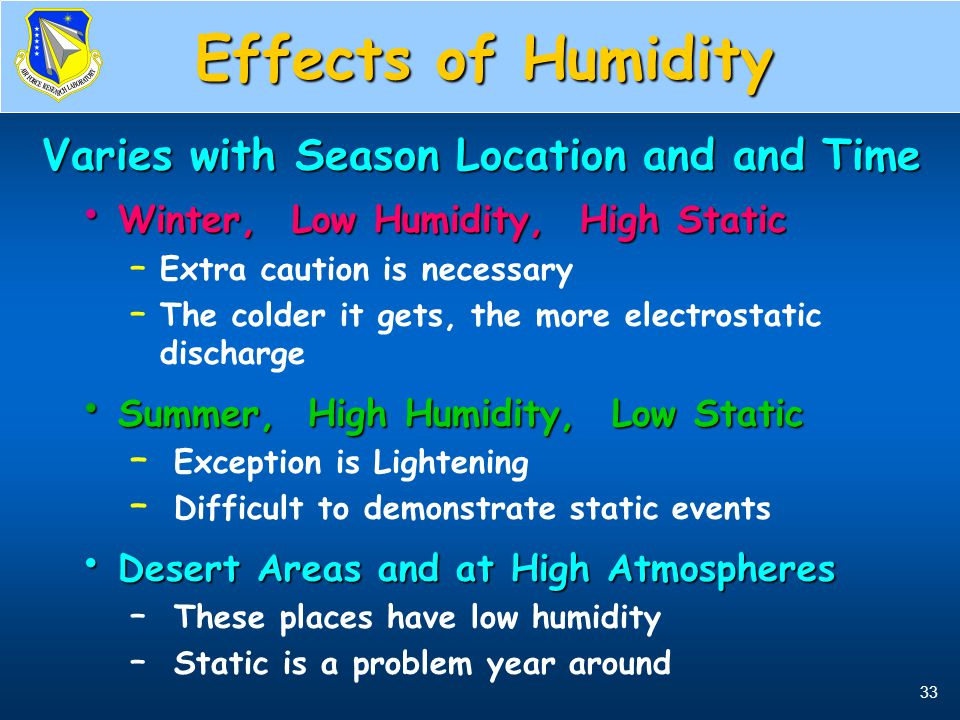 Effects of Humidity Varies with Season Location and and Time