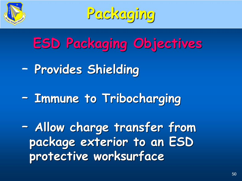 Packaging ESD Packaging Objectives Provides Shielding