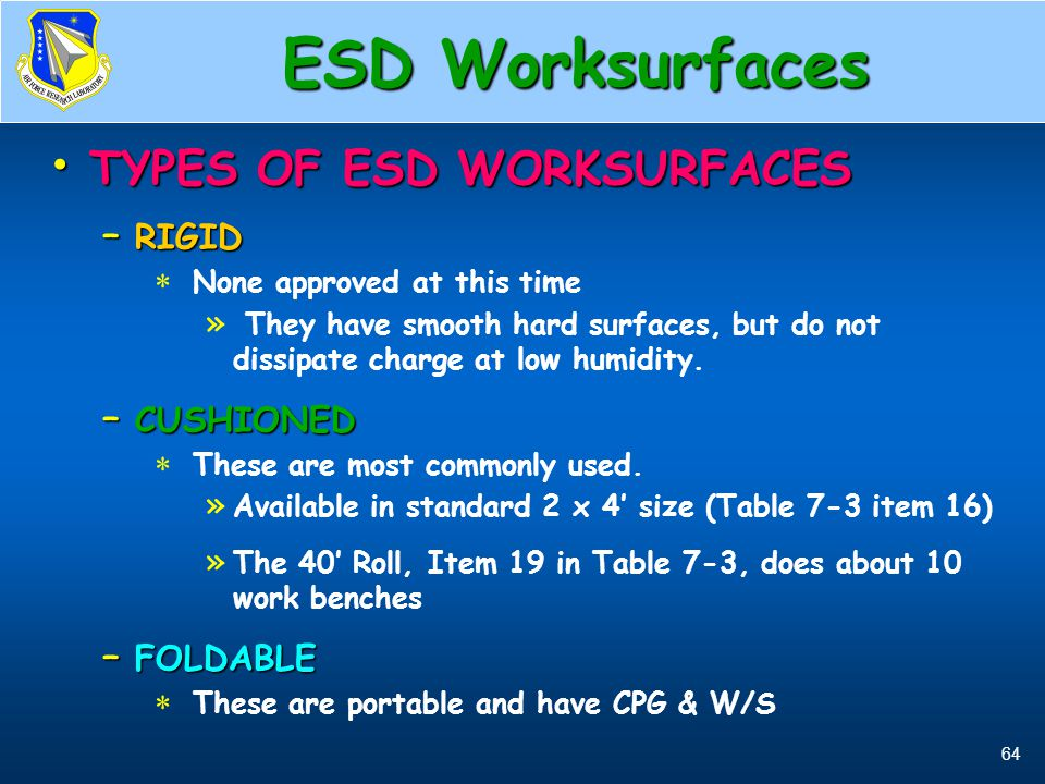 ESD Worksurfaces TYPES OF ESD WORKSURFACES RIGID CUSHIONED FOLDABLE