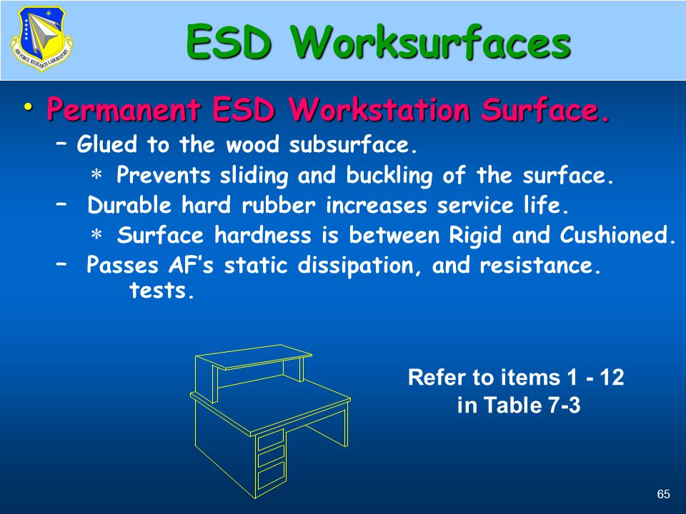 ESD Worksurfaces Permanent ESD Workstation Surface.