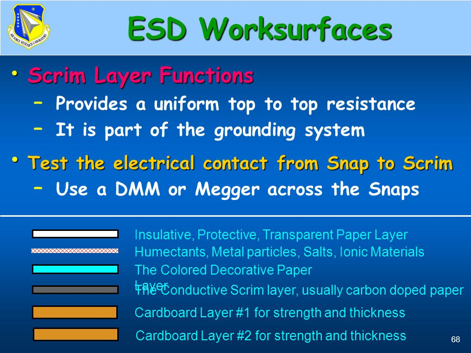 ESD Worksurfaces Scrim Layer Functions