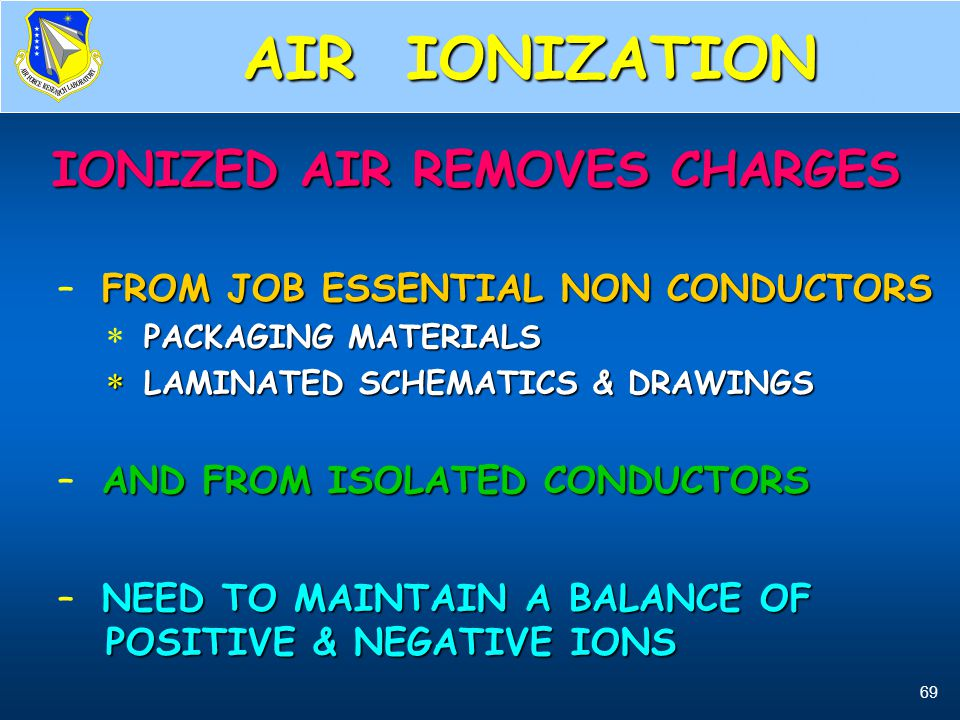 Air Ionizers, what they do