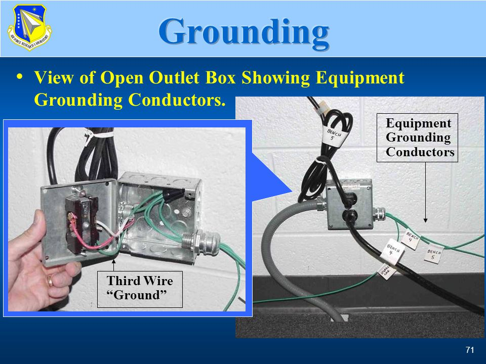 Grounding Grounding, 1st of 5. View of Open Outlet Box Showing Equipment Grounding Conductors. Equipment.