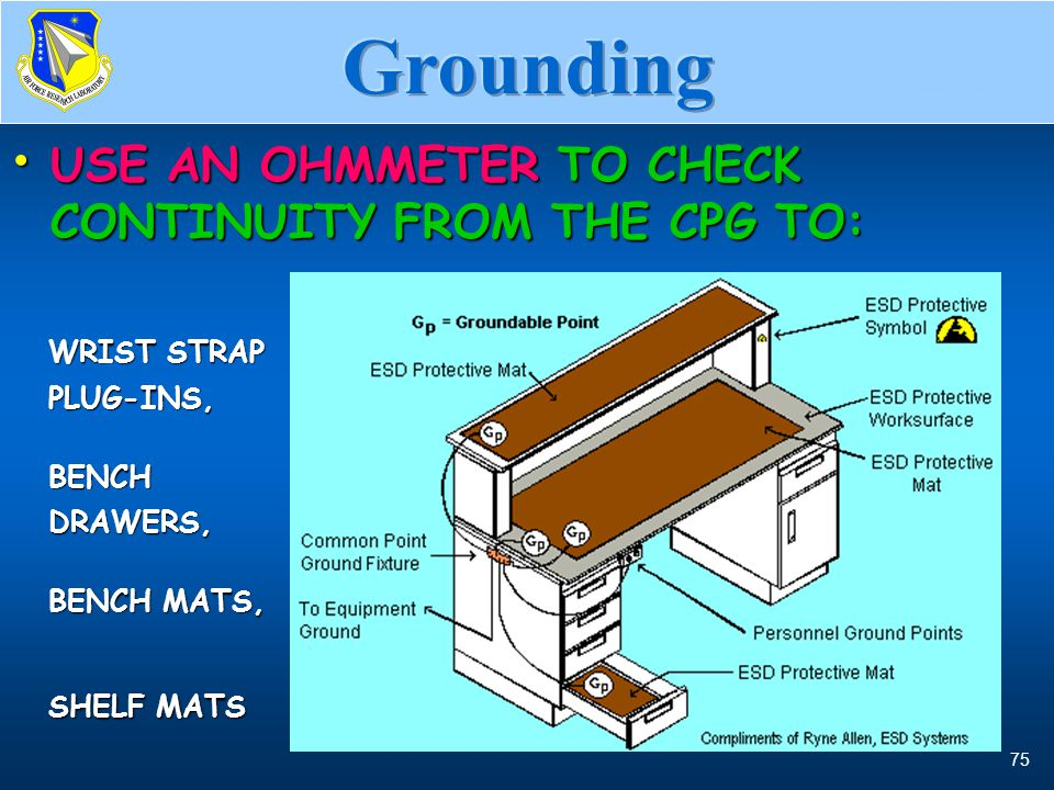 Grounding USE AN OHMMETER TO CHECK CONTINUITY FROM THE CPG TO: