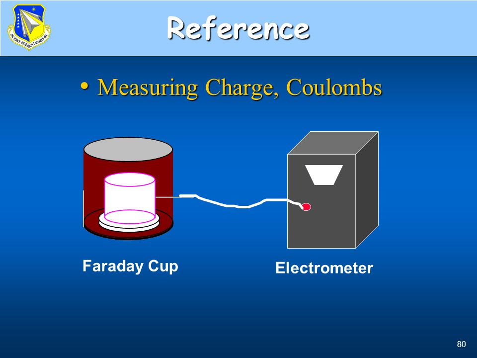 Reference Measuring Charge, Coulombs Faraday Cup Electrometer