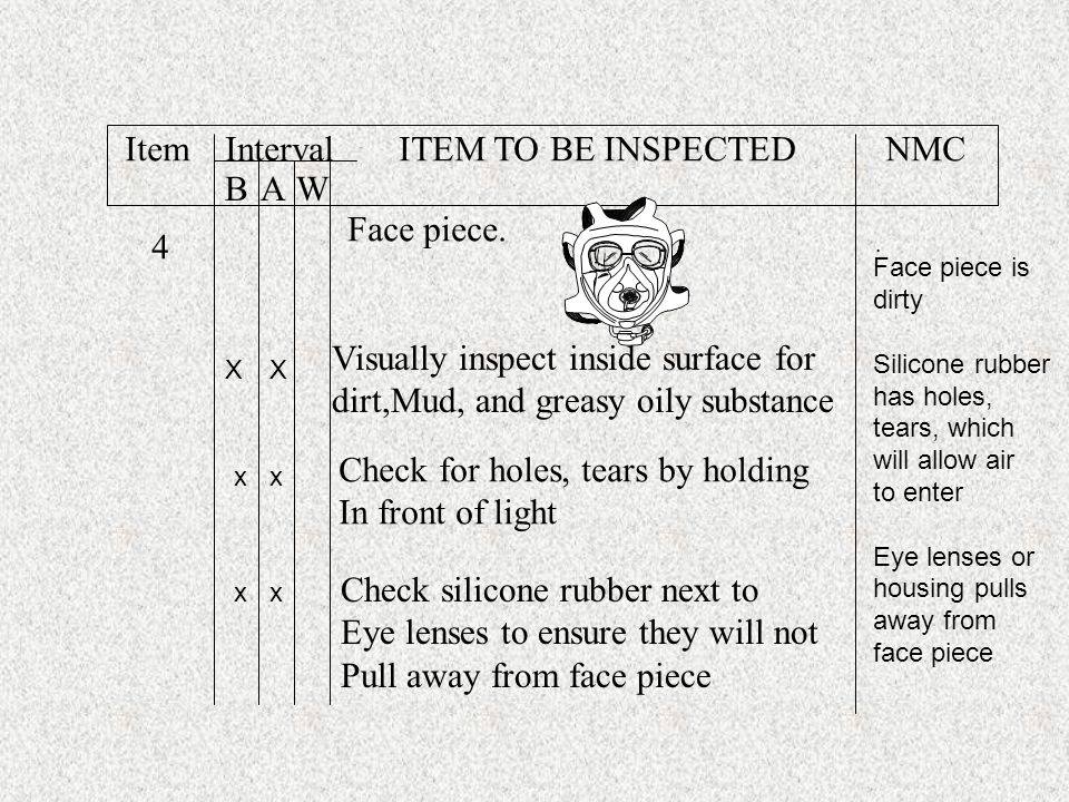 Item Interval ITEM TO BE INSPECTED NMC B A W Face piece. 4