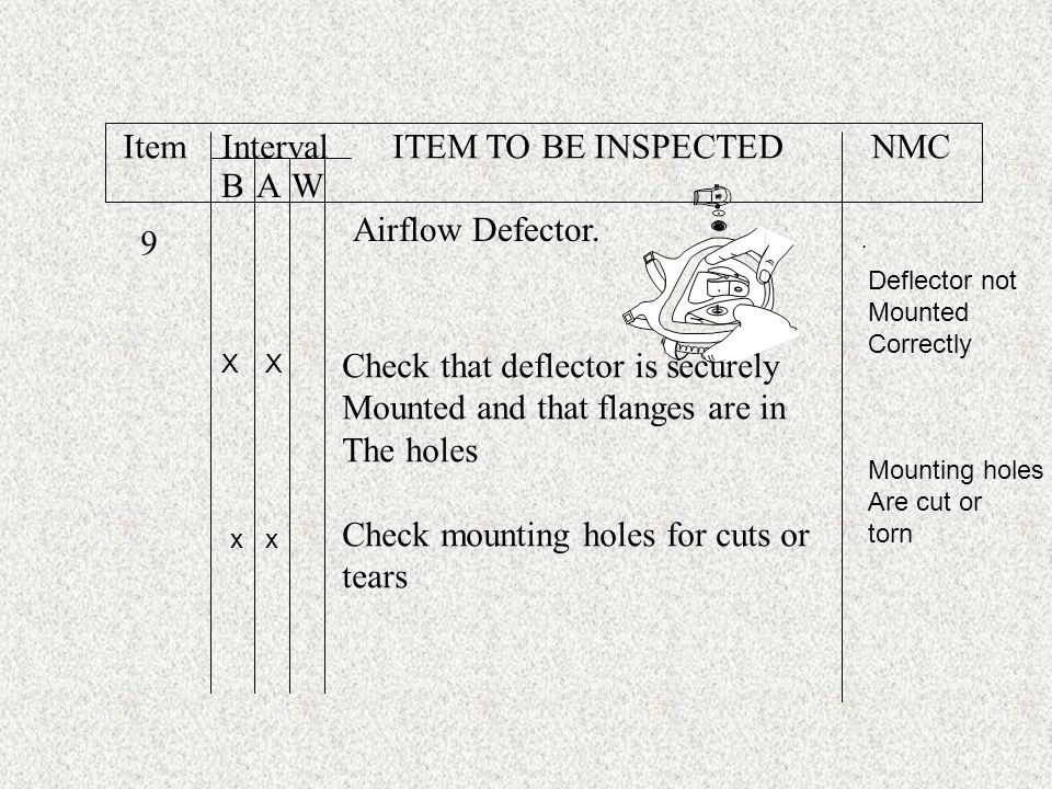 Item Interval ITEM TO BE INSPECTED NMC B A W Airflow Defector. 9