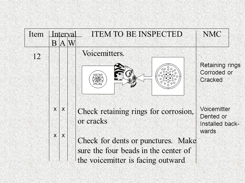 Item Interval ITEM TO BE INSPECTED NMC B A W Voicemitters. 12