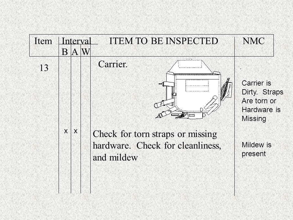 Item Interval ITEM TO BE INSPECTED NMC B A W Carrier. 13