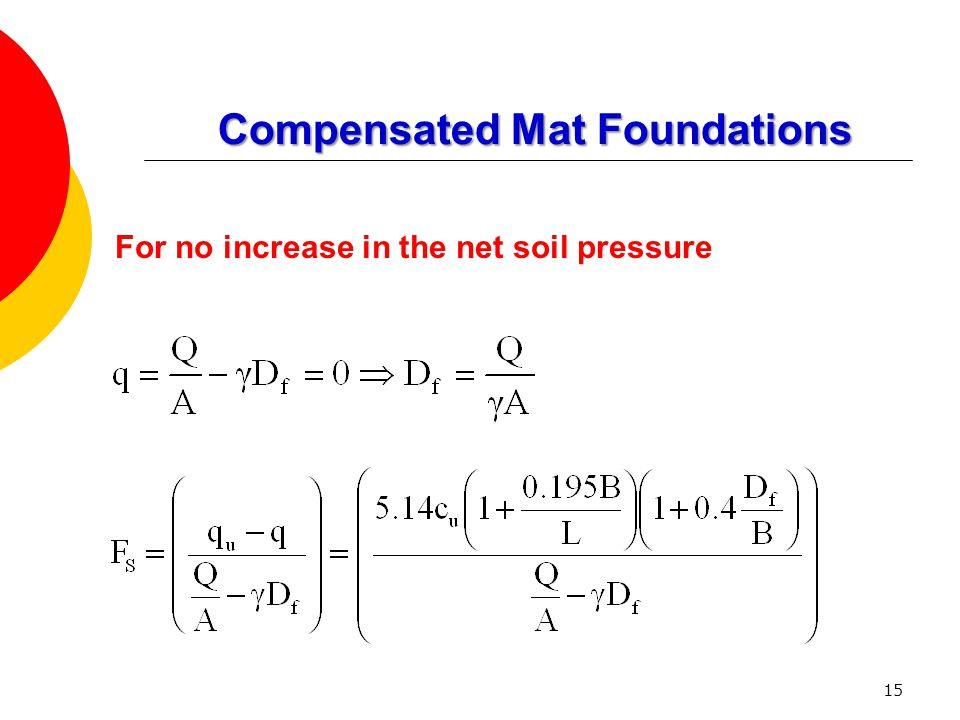 Compensated Mat Foundations