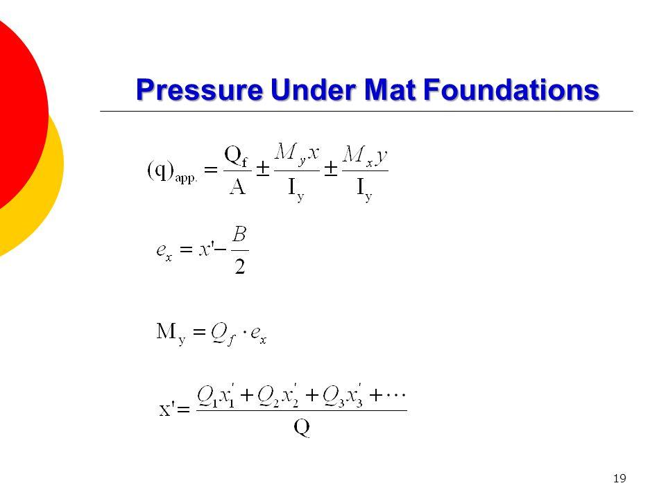 Pressure Under Mat Foundations