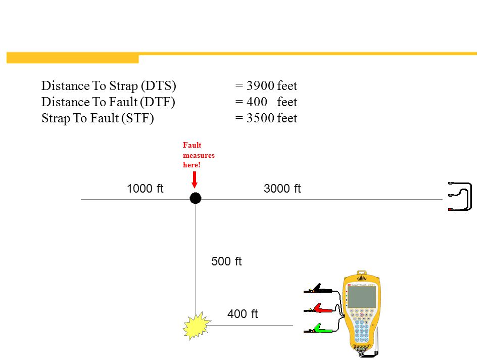 Distance To Strap (DTS) = 3900 feet Distance To Fault (DTF) = 400 feet