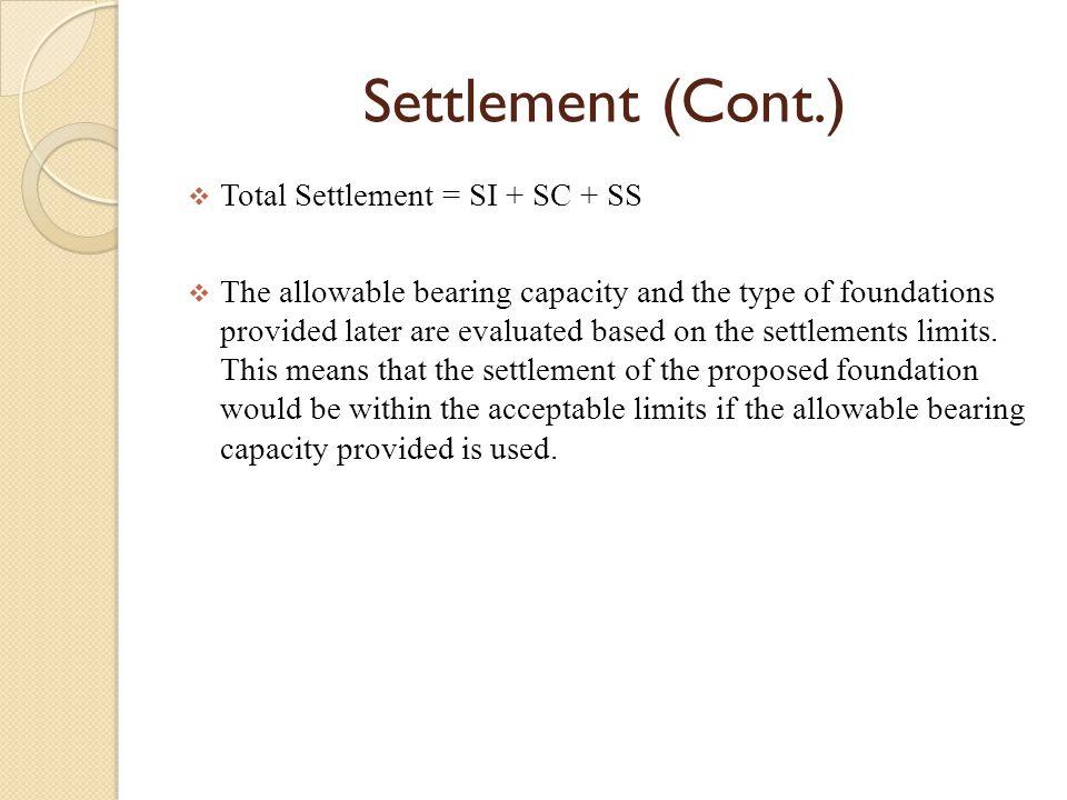 Settlement (Cont.) Total Settlement = SI + SC + SS