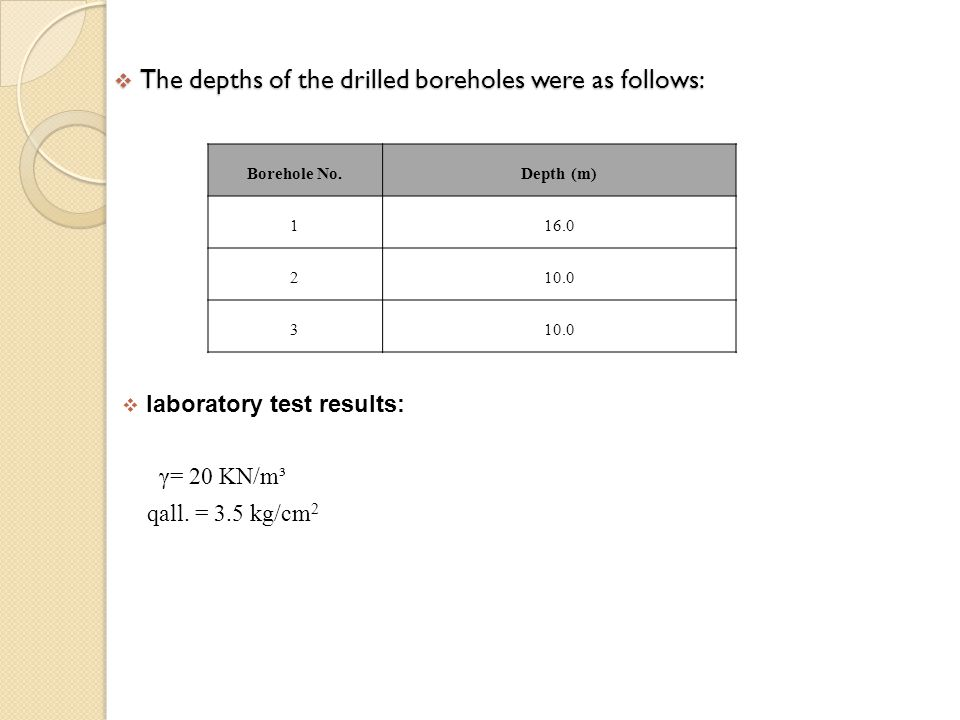 The depths of the drilled boreholes were as follows: