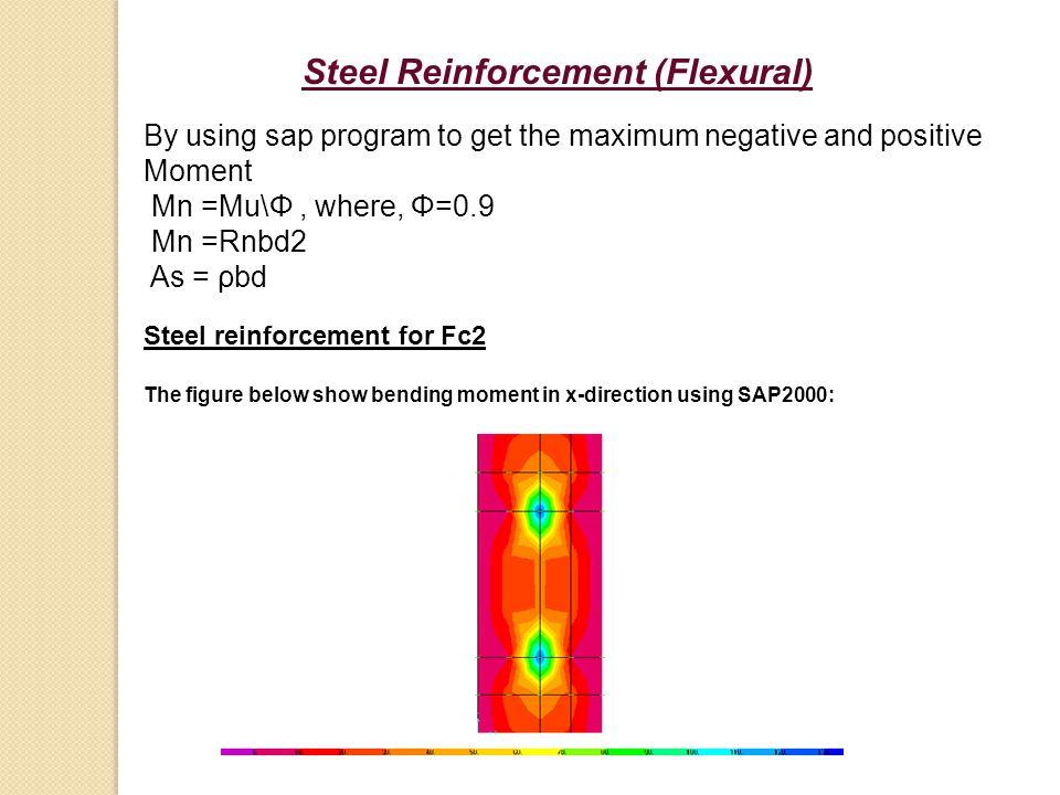 Steel Reinforcement (Flexural)