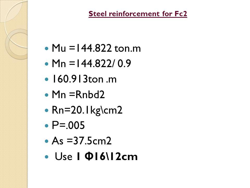 Steel reinforcement for Fc2