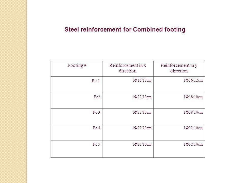 Steel reinforcement for Combined footing