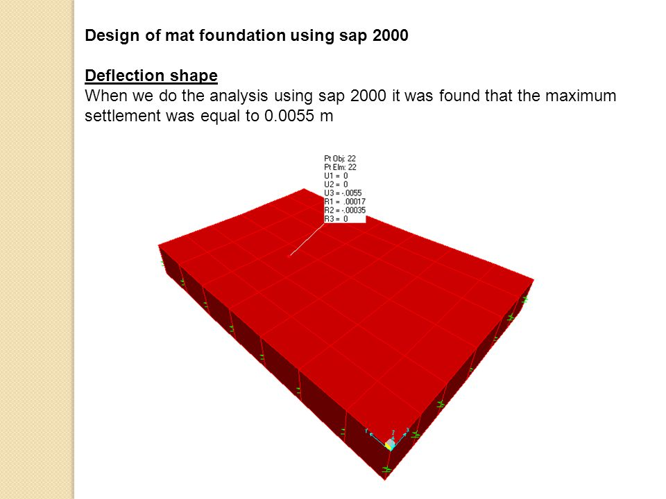 Design of mat foundation using sap 2000