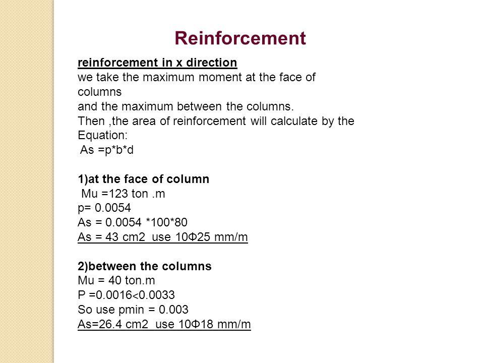 Reinforcement reinforcement in x direction