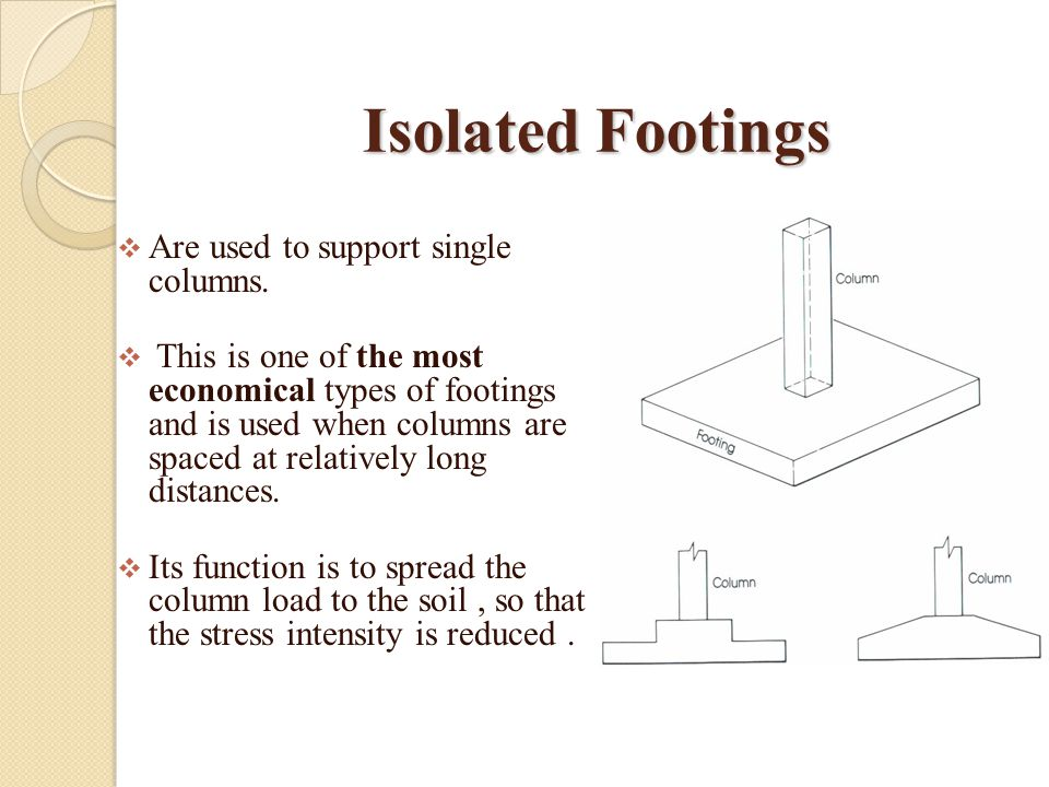 Isolated Footings Are used to support single columns.