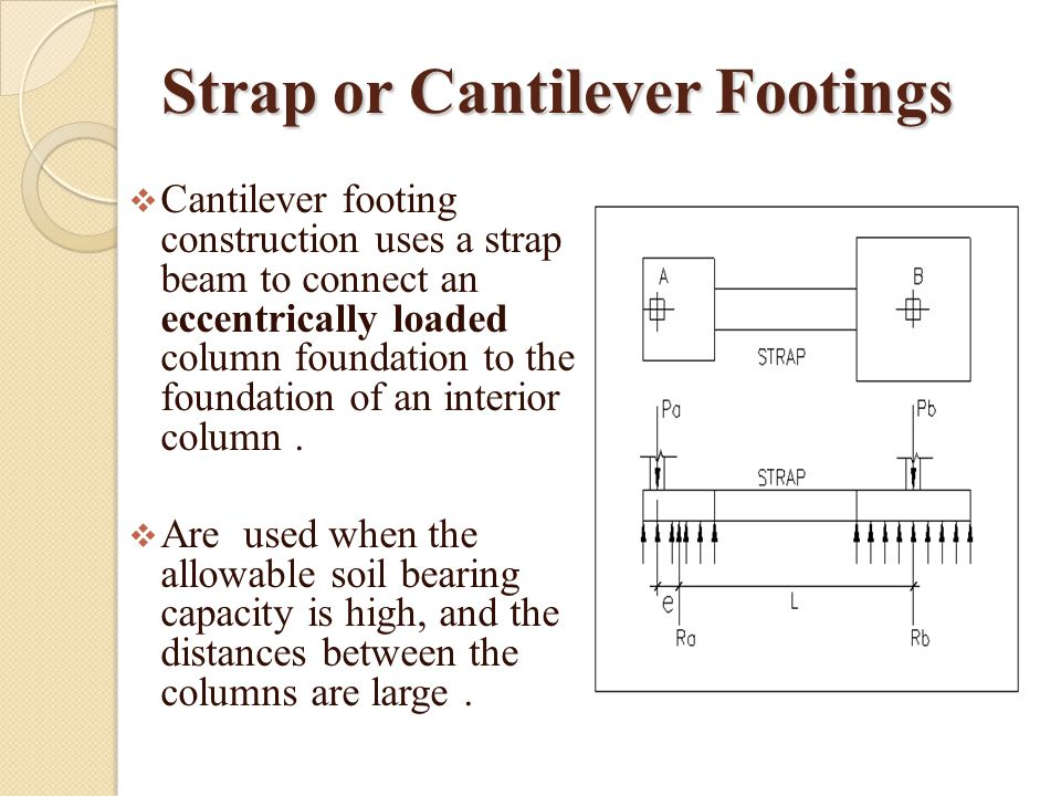 Strap or Cantilever Footings