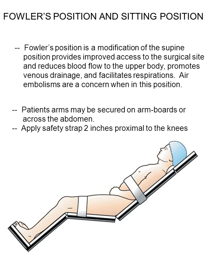FOWLER'S POSITION AND SITTING POSITION