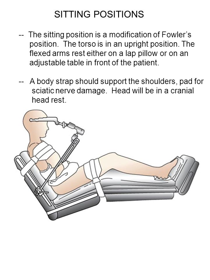 SITTING POSITIONS -- The sitting position is a modification of Fowler's. position. The torso is in an upright position. The.