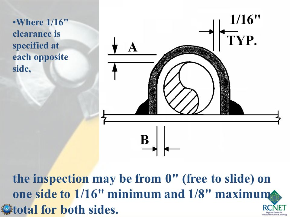 Where 1/16 clearance is specified at each opposite side,