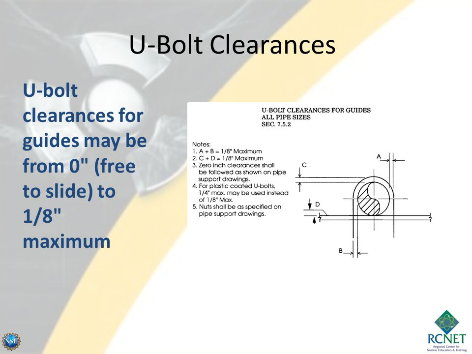 U-Bolt Clearances U-bolt clearances for guides may be from 0 (free to slide) to 1/8 maximum
