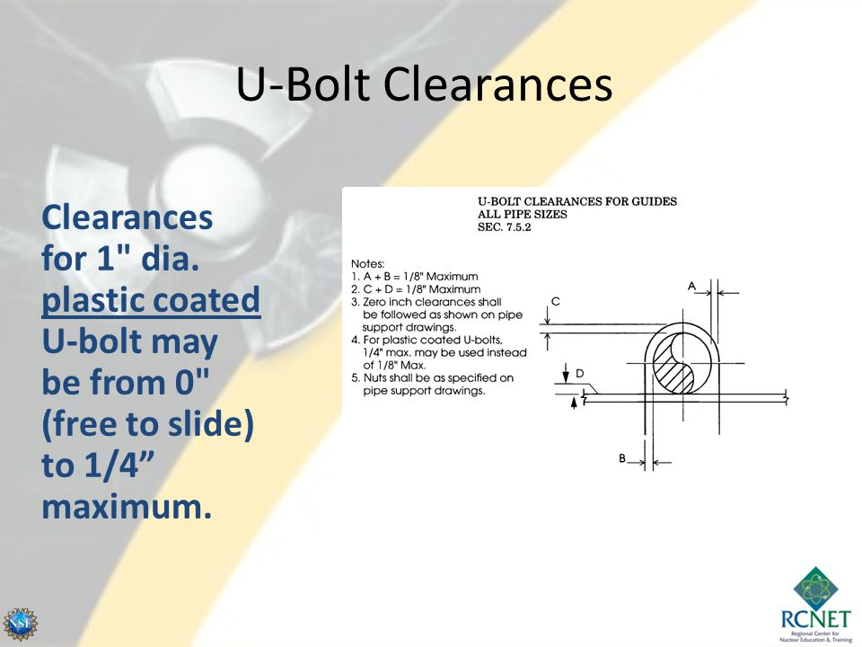 U-Bolt Clearances Clearances for 1 dia.