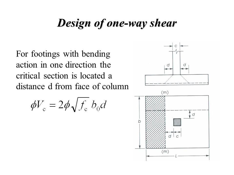 Design of one-way shear