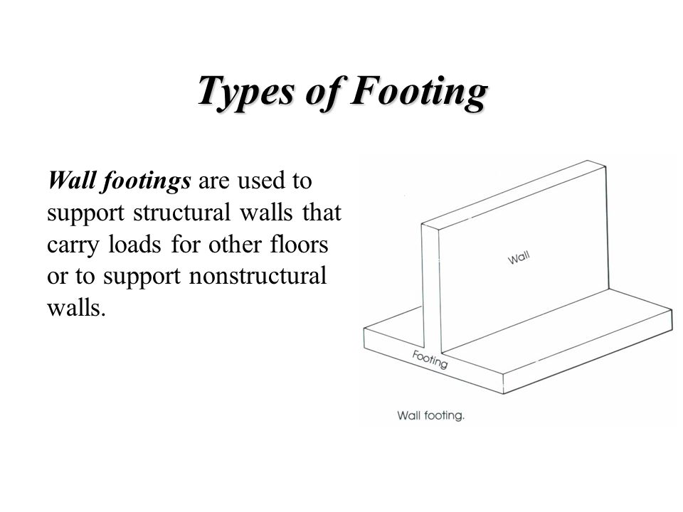 Types of Footing Wall footings are used to support structural walls that carry loads for other floors or to support nonstructural walls.