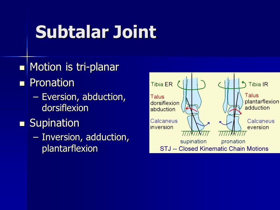 Subtalar Joint Motion is tri-planar Pronation Supination