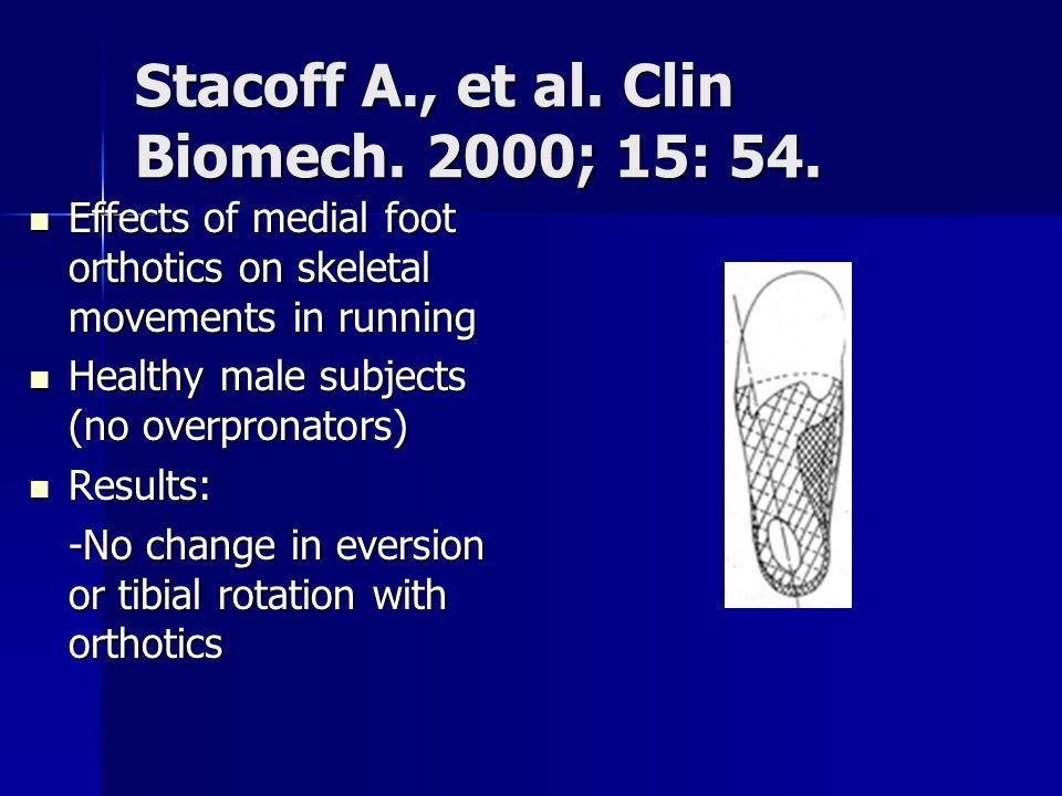 Stacoff A., et al. Clin Biomech. 2000; 15: 54.