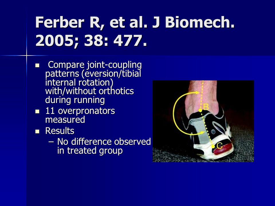 Ferber R, et al. J Biomech. 2005; 38: 477.