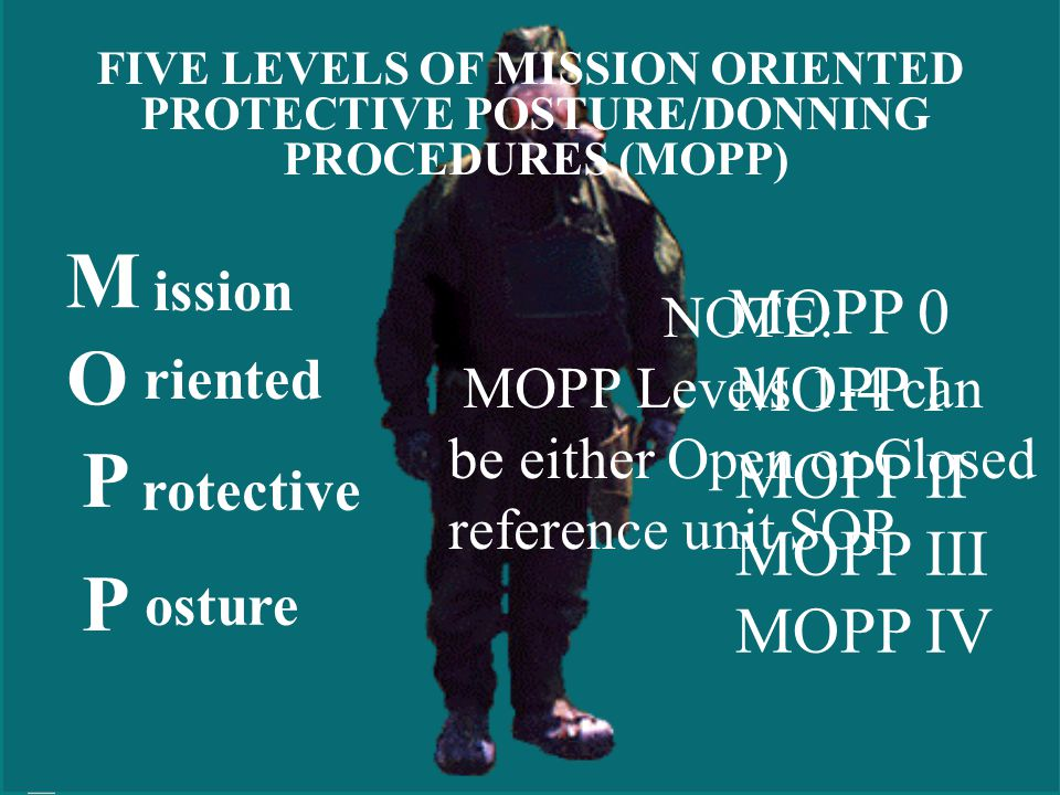 FIVE LEVELS OF MISSION ORIENTED PROTECTIVE POSTURE/DONNING